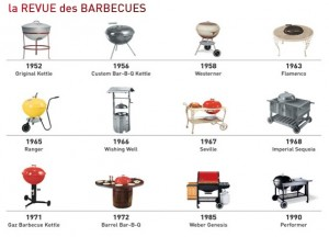 revue barbecues Weber